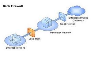 back-firewall