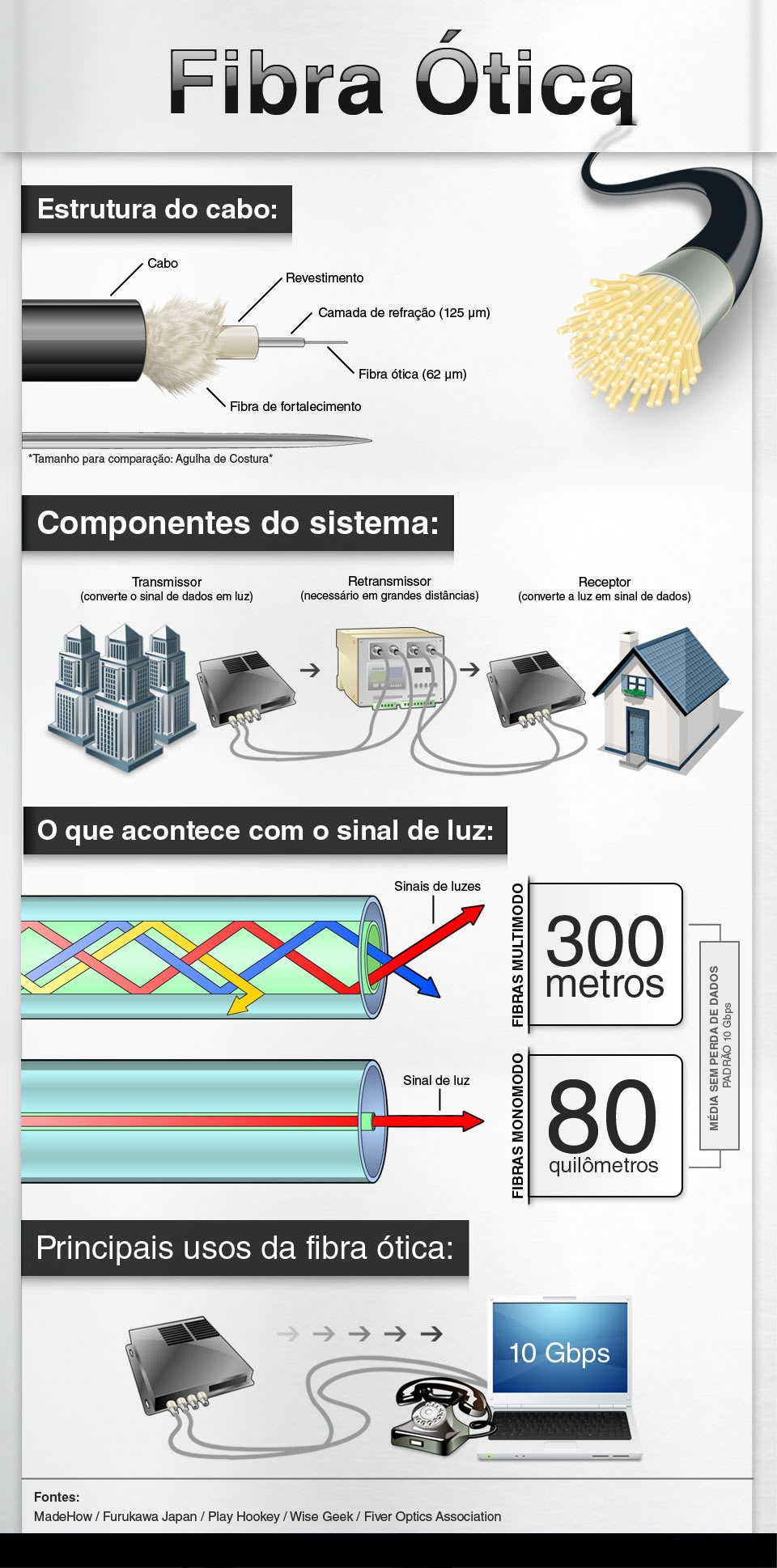 infografico-tecmundo
